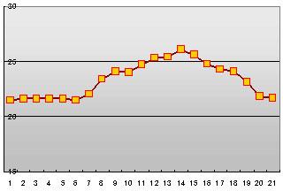 2008-07-09-000.jpg